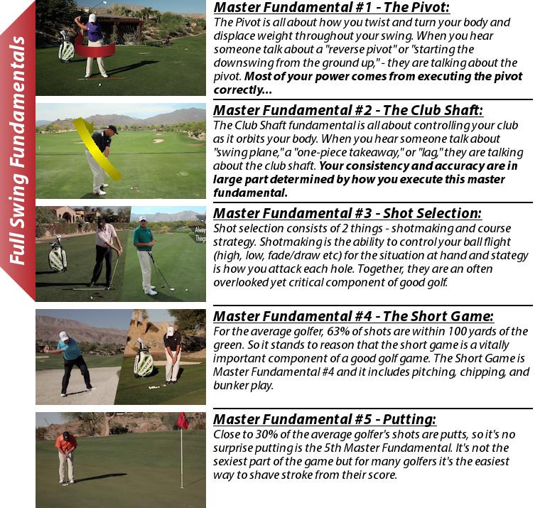 5 Master Fundamentals